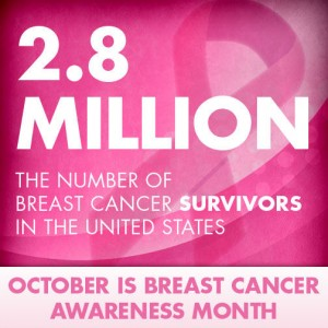 Events to Fight Breast Cancer